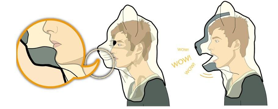 bewegliche maske